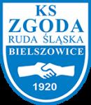 KS Zgoda Ruda Śląska Bielszowice (M.M.)